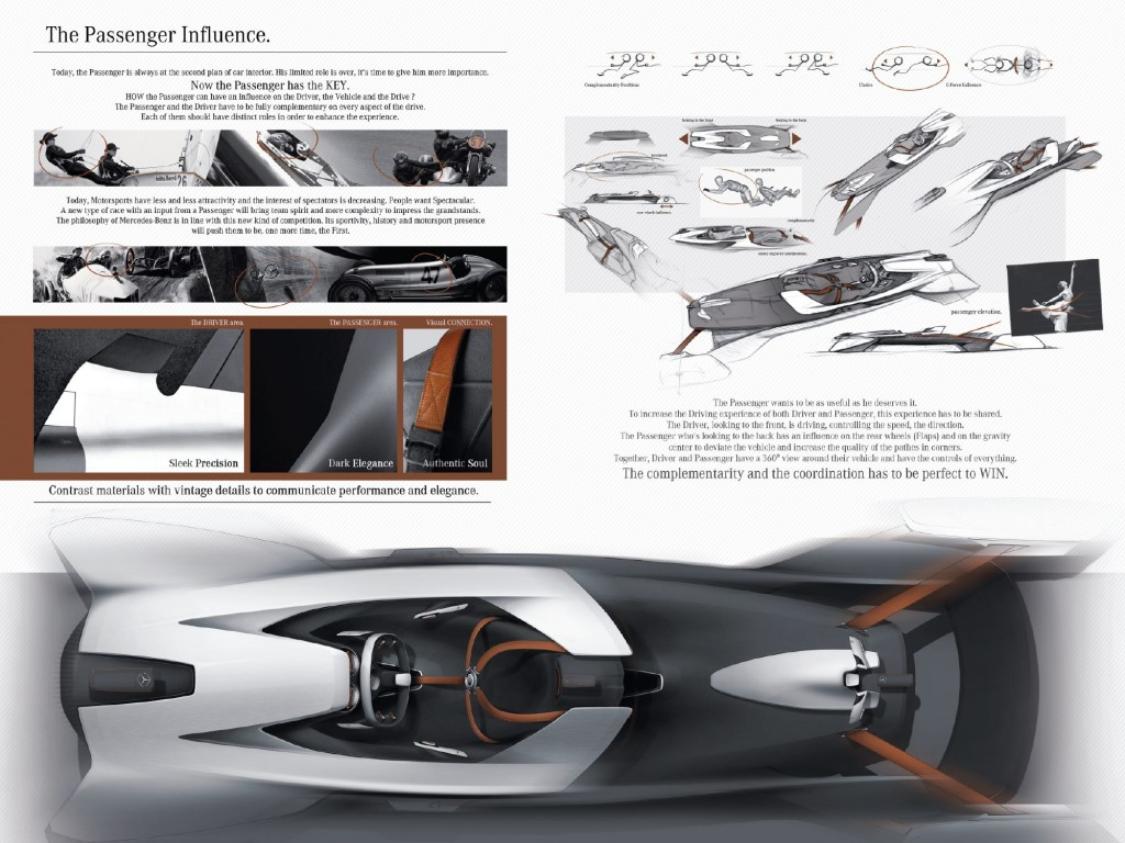 Car Design Awards Global 2015